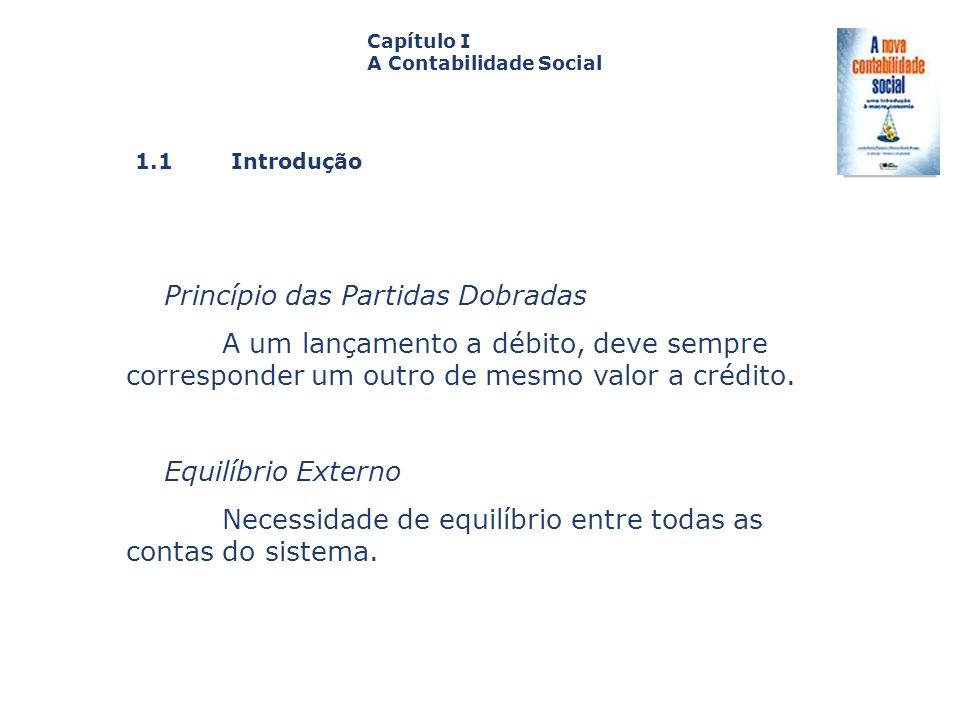 1.1 Introdução Capa da Obra Capítulo I A Contabilidade Social Princípio das Partidas Dobradas A um lançamento a débito, deve sempre corresponder um ou
