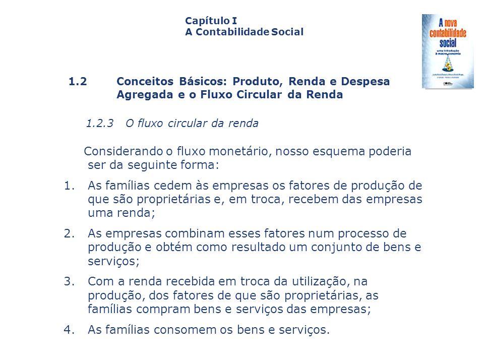 1.2 Conceitos Básicos: Produto, Renda e Despesa Agregada e o Fluxo Circular da Renda Capa da Obra Capítulo I A Contabilidade Social 1.2.3 O fluxo circ
