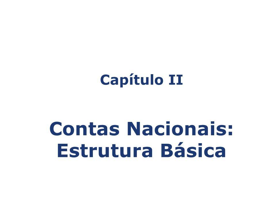 Capítulo II Contas Nacionais: Estrutura Básica