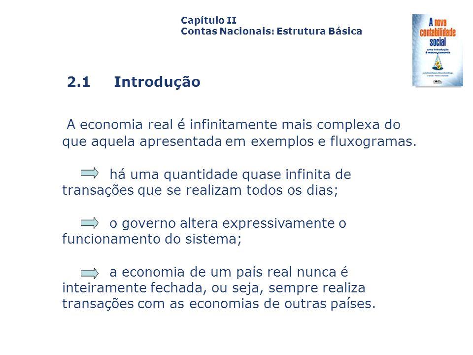 2.1 Introdução Capa da Obra Capítulo II Contas Nacionais: Estrutura Básica A economia real é infinitamente mais complexa do que aquela apresentada em