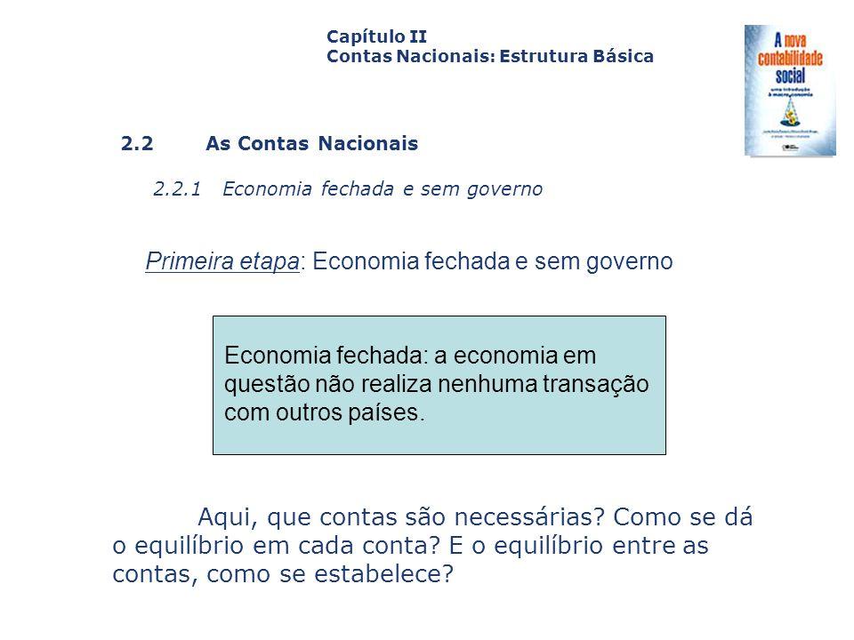 2.2 As Contas Nacionais 2.2.1 Economia fechada e sem governo Capa da Obra Capítulo II Contas Nacionais: Estrutura Básica Primeira etapa: Economia fech