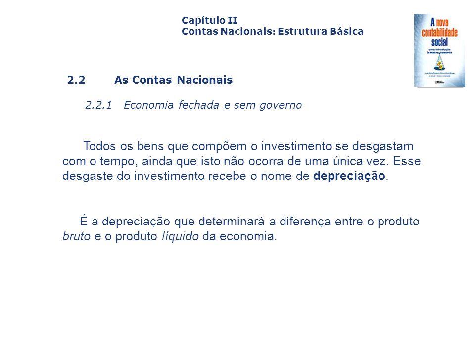 2.2 As Contas Nacionais 2.2.1 Economia fechada e sem governo Capa da Obra Capítulo II Contas Nacionais: Estrutura Básica Todos os bens que compõem o i