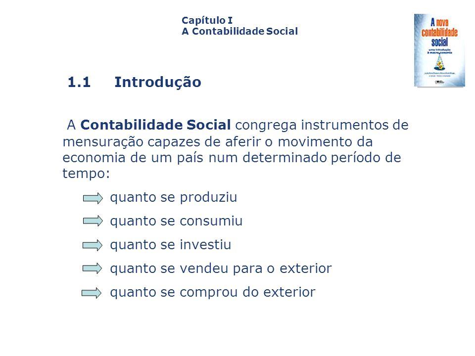 1.1 Introdução Capa da Obra Capítulo I A Contabilidade Social A Contabilidade Social congrega instrumentos de mensuração capazes de aferir o movimento
