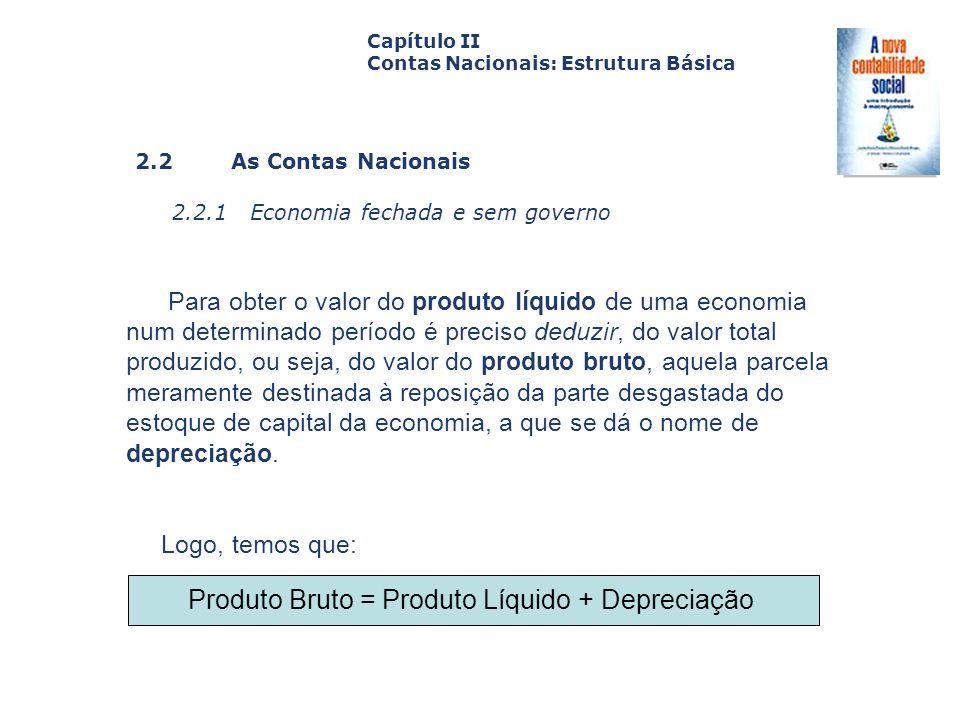 2.2 As Contas Nacionais 2.2.1 Economia fechada e sem governo Capa da Obra Capítulo II Contas Nacionais: Estrutura Básica Para obter o valor do produto