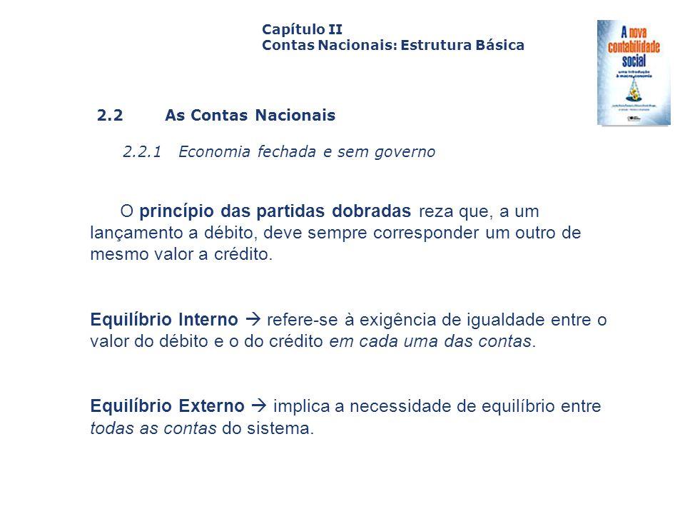 2.2 As Contas Nacionais 2.2.1 Economia fechada e sem governo Capa da Obra Capítulo II Contas Nacionais: Estrutura Básica O princípio das partidas dobr