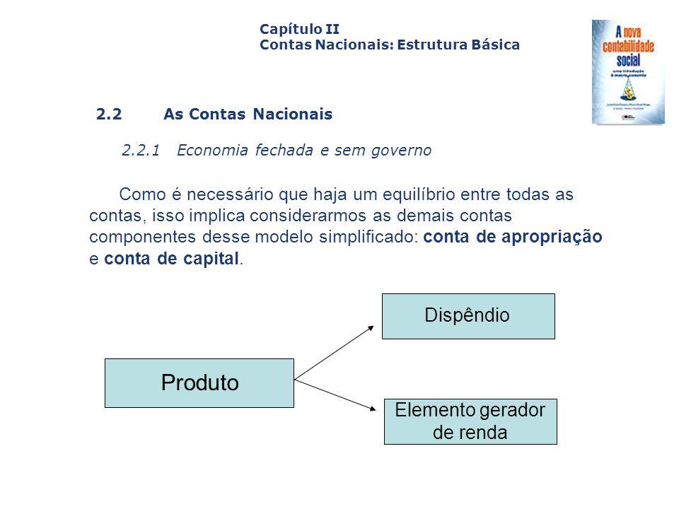 2.2 As Contas Nacionais 2.2.1 Economia fechada e sem governo Capa da Obra Capítulo II Contas Nacionais: Estrutura Básica Como é necessário que haja um