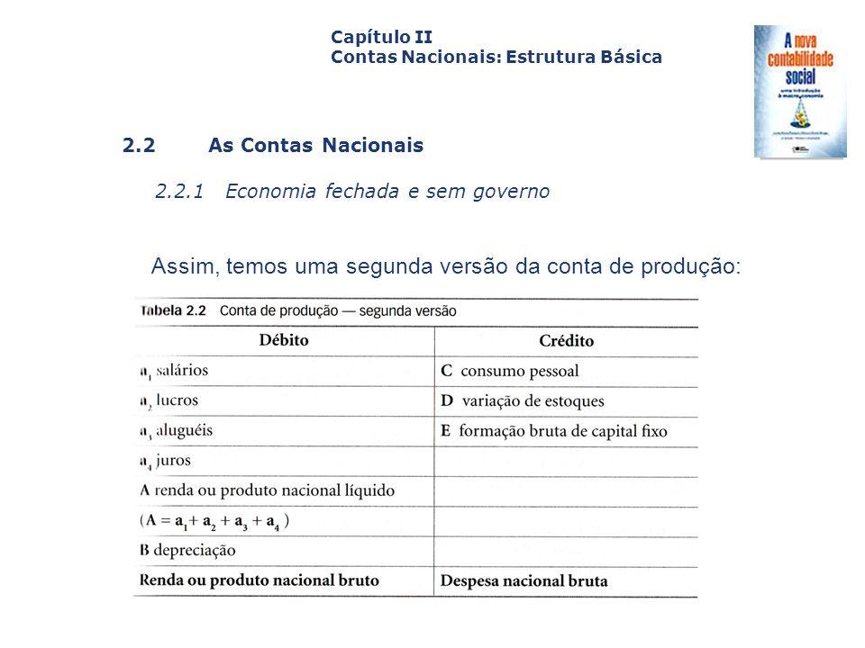 2.2 As Contas Nacionais 2.2.1 Economia fechada e sem governo Capa da Obra Capítulo II Contas Nacionais: Estrutura Básica Assim, temos uma segunda vers