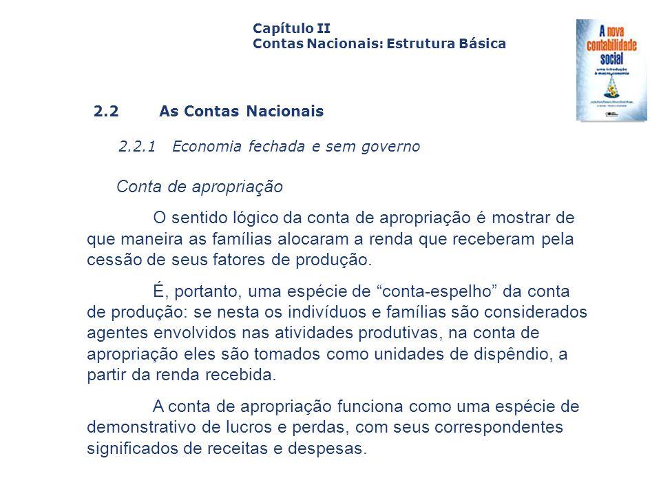 2.2 As Contas Nacionais 2.2.1 Economia fechada e sem governo Capa da Obra Capítulo II Contas Nacionais: Estrutura Básica Conta de apropriação O sentid