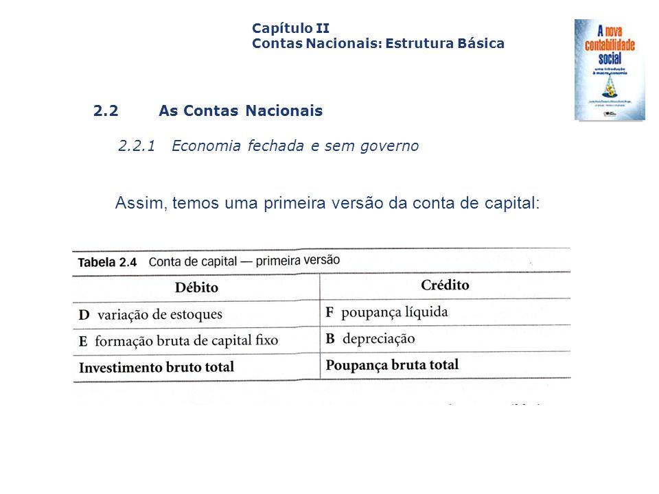 2.2 As Contas Nacionais 2.2.1 Economia fechada e sem governo Capa da Obra Capítulo II Contas Nacionais: Estrutura Básica Assim, temos uma primeira ver