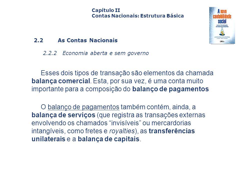2.2 As Contas Nacionais 2.2.2 Economia aberta e sem governo Capa da Obra Capítulo II Contas Nacionais: Estrutura Básica Esses dois tipos de transação