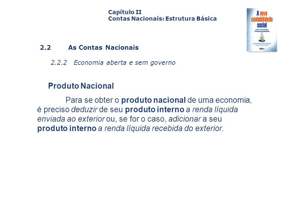 2.2 As Contas Nacionais 2.2.2 Economia aberta e sem governo Capa da Obra Capítulo II Contas Nacionais: Estrutura Básica Produto Nacional Para se obter