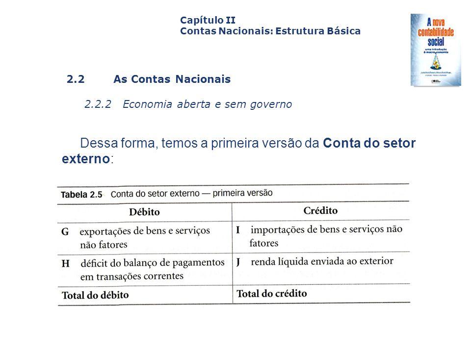 2.2 As Contas Nacionais 2.2.2 Economia aberta e sem governo Capa da Obra Capítulo II Contas Nacionais: Estrutura Básica Dessa forma, temos a primeira