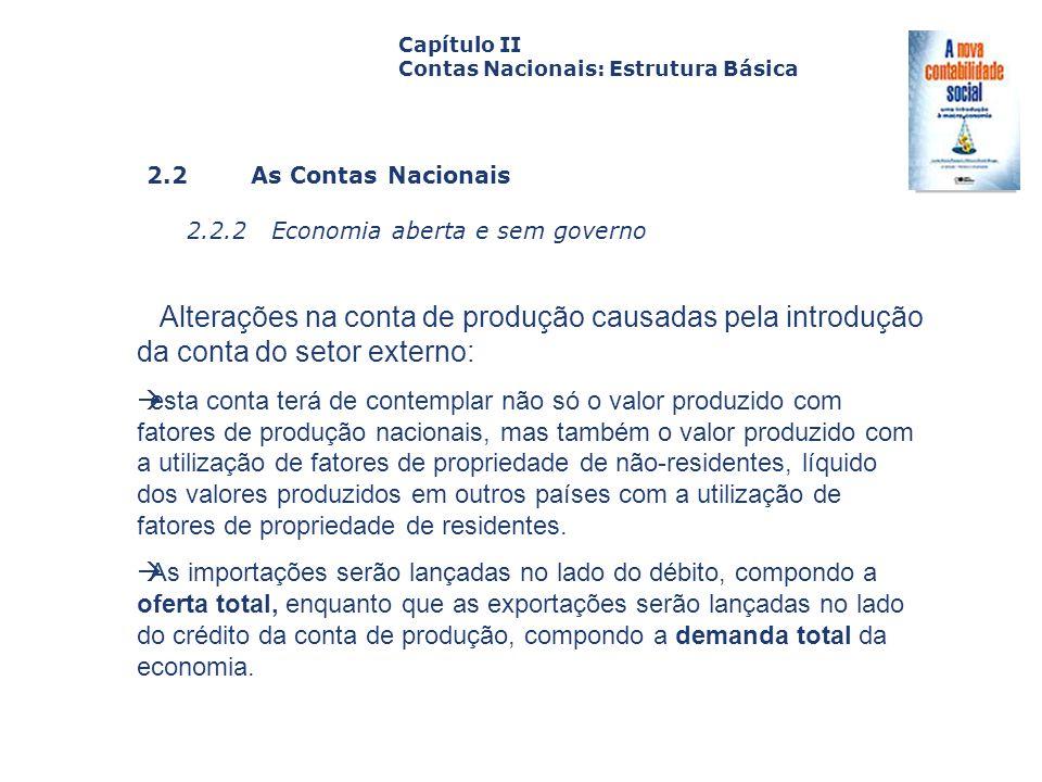 2.2 As Contas Nacionais 2.2.2 Economia aberta e sem governo Capa da Obra Capítulo II Contas Nacionais: Estrutura Básica Alterações na conta de produçã