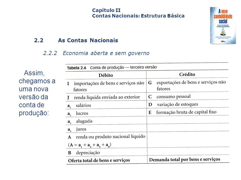 2.2 As Contas Nacionais 2.2.2 Economia aberta e sem governo Capa da Obra Capítulo II Contas Nacionais: Estrutura Básica Assim, chegamos a uma nova ver