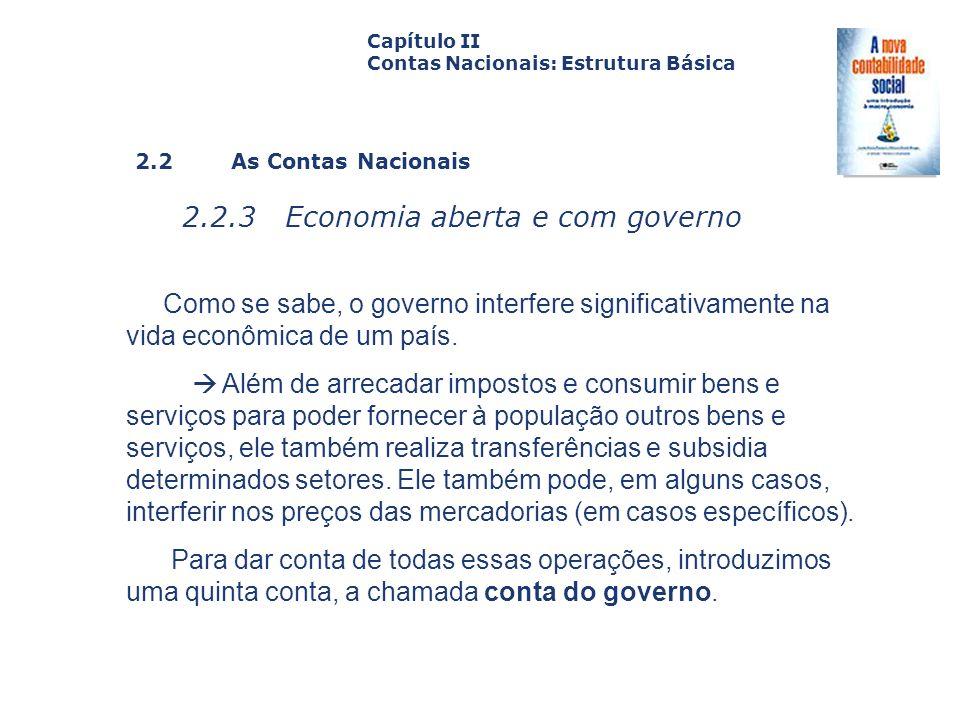 2.2 As Contas Nacionais 2.2.3 Economia aberta e com governo Capa da Obra Capítulo II Contas Nacionais: Estrutura Básica Como se sabe, o governo interf