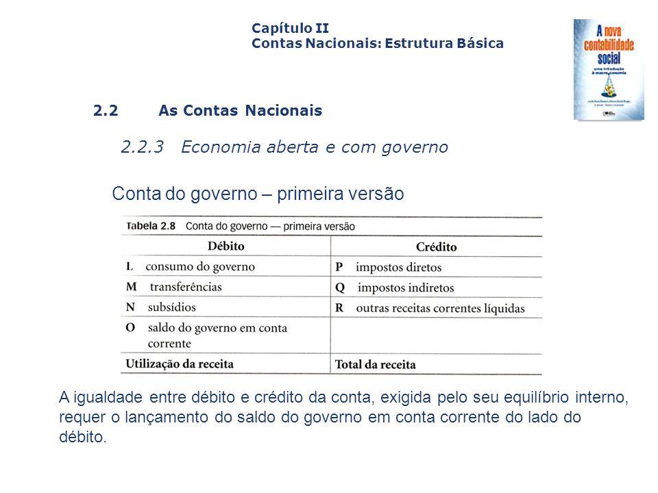 2.2 As Contas Nacionais 2.2.3 Economia aberta e com governo Capa da Obra Capítulo II Contas Nacionais: Estrutura Básica Conta do governo – primeira ve