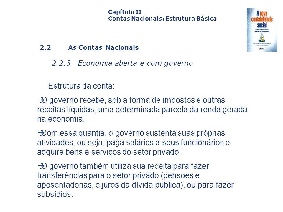 2.2 As Contas Nacionais 2.2.3 Economia aberta e com governo Capa da Obra Capítulo II Contas Nacionais: Estrutura Básica Estrutura da conta: O governo