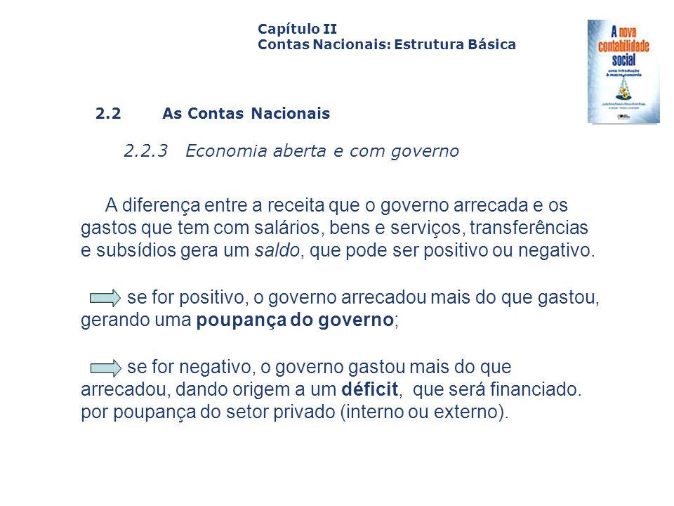 2.2 As Contas Nacionais 2.2.3 Economia aberta e com governo Capa da Obra Capítulo II Contas Nacionais: Estrutura Básica A diferença entre a receita qu