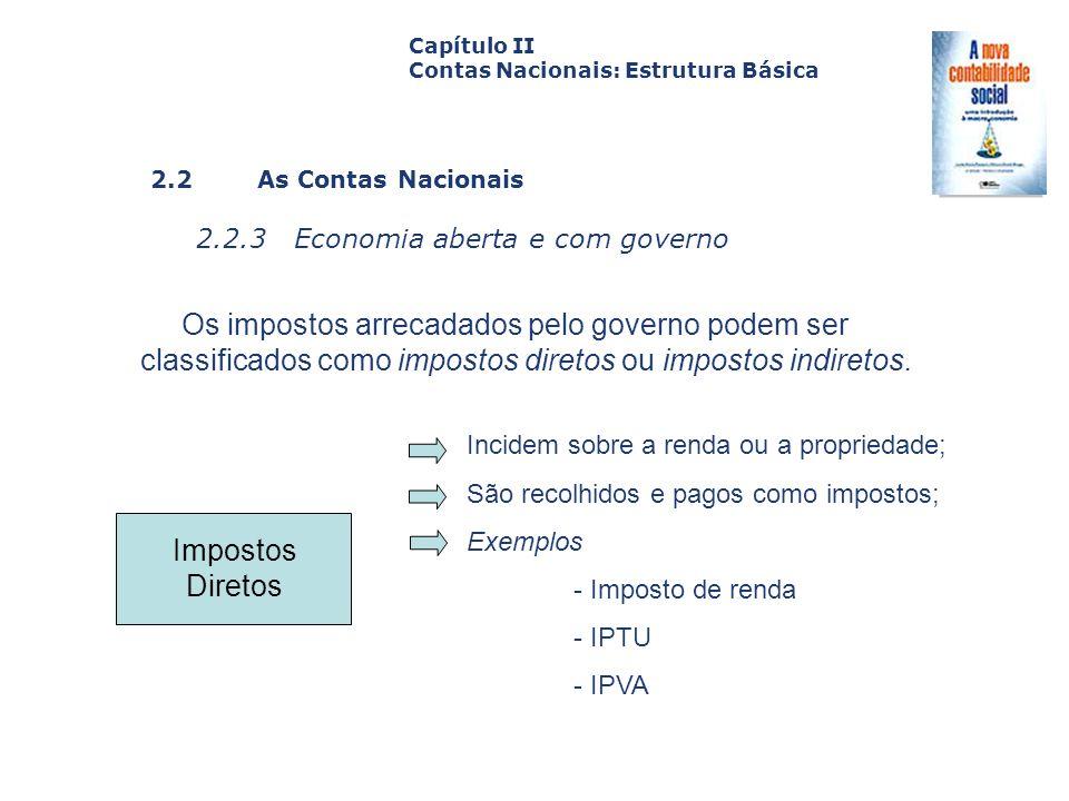 2.2 As Contas Nacionais 2.2.3 Economia aberta e com governo Capa da Obra Capítulo II Contas Nacionais: Estrutura Básica Os impostos arrecadados pelo g