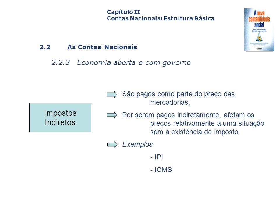 2.2 As Contas Nacionais 2.2.3 Economia aberta e com governo Capa da Obra Capítulo II Contas Nacionais: Estrutura Básica Impostos Indiretos São pagos c
