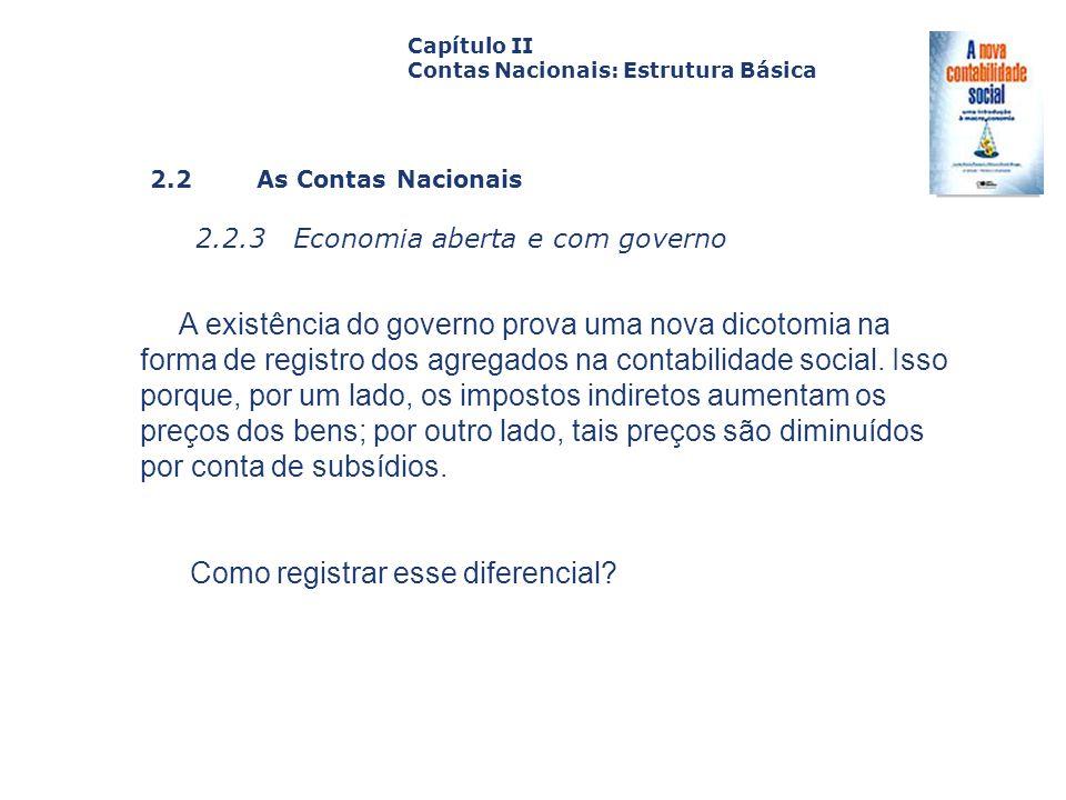 2.2 As Contas Nacionais 2.2.3 Economia aberta e com governo Capa da Obra Capítulo II Contas Nacionais: Estrutura Básica A existência do governo prova