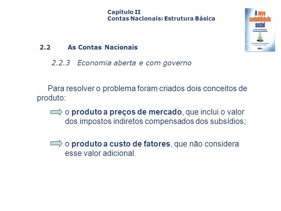 2.2 As Contas Nacionais 2.2.3 Economia aberta e com governo Capa da Obra Capítulo II Contas Nacionais: Estrutura Básica Para resolver o problema foram