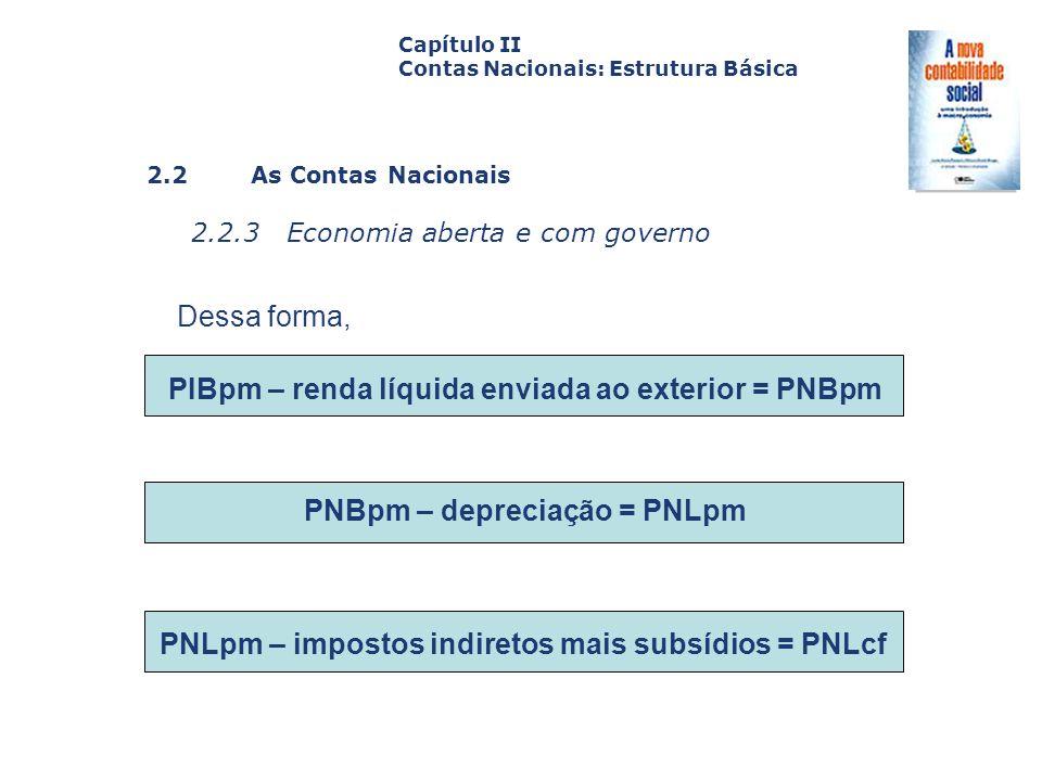 2.2 As Contas Nacionais 2.2.3 Economia aberta e com governo Capa da Obra Capítulo II Contas Nacionais: Estrutura Básica Dessa forma, PIBpm – renda líq