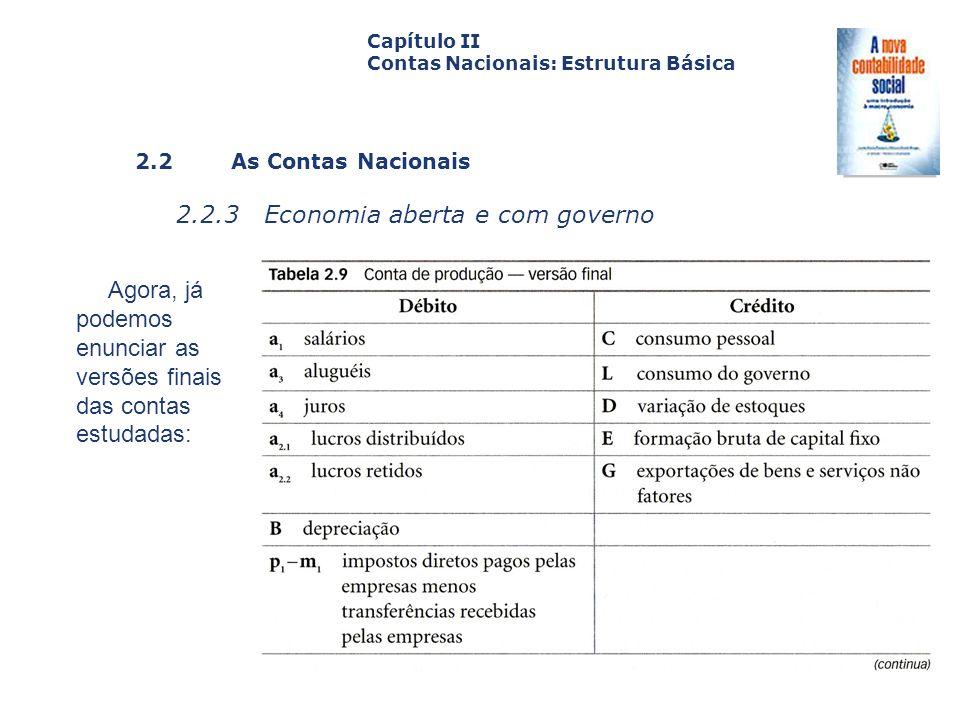 2.2 As Contas Nacionais 2.2.3 Economia aberta e com governo Capa da Obra Capítulo II Contas Nacionais: Estrutura Básica Agora, já podemos enunciar as