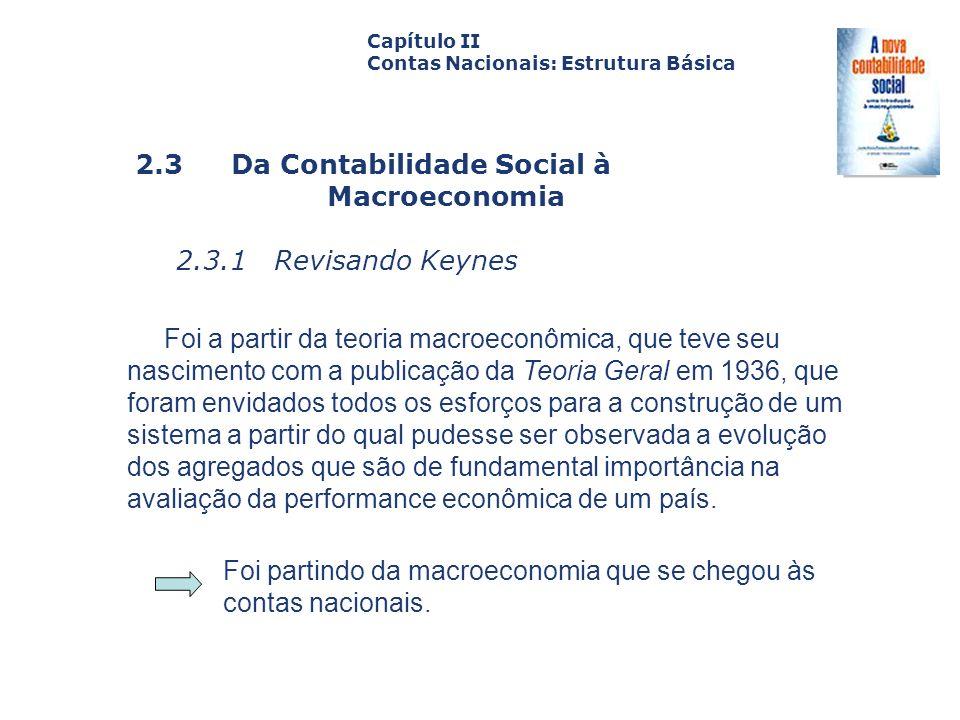 2.3 Da Contabilidade Social à Macroeconomia 2.3.1 Revisando Keynes Capa da Obra Capítulo II Contas Nacionais: Estrutura Básica Foi a partir da teoria
