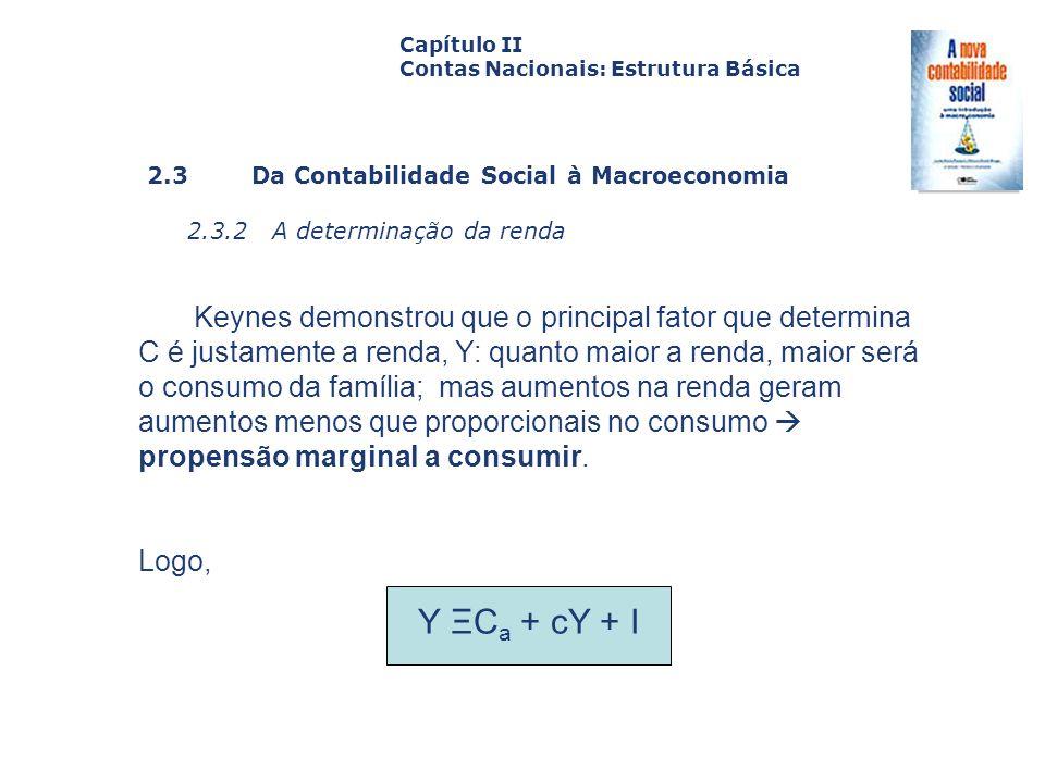 2.3 Da Contabilidade Social à Macroeconomia 2.3.2 A determinação da renda Capa da Obra Capítulo II Contas Nacionais: Estrutura Básica Keynes demonstro