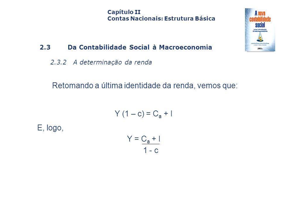 2.3 Da Contabilidade Social à Macroeconomia 2.3.2 A determinação da renda Capa da Obra Capítulo II Contas Nacionais: Estrutura Básica Retomando a últi