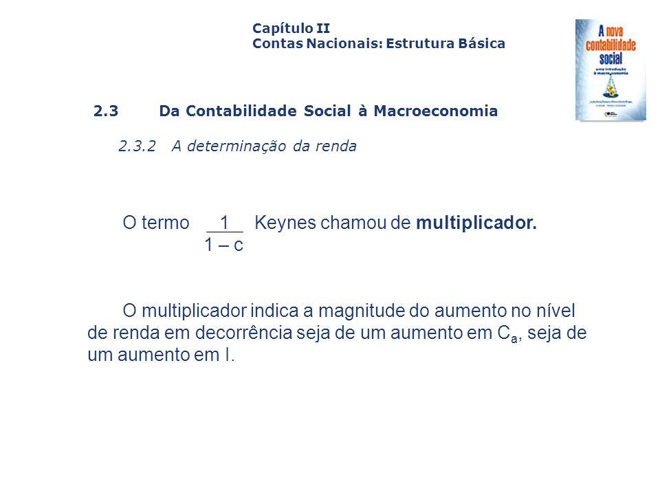 2.3 Da Contabilidade Social à Macroeconomia 2.3.2 A determinação da renda Capa da Obra Capítulo II Contas Nacionais: Estrutura Básica O termo 1 Keynes