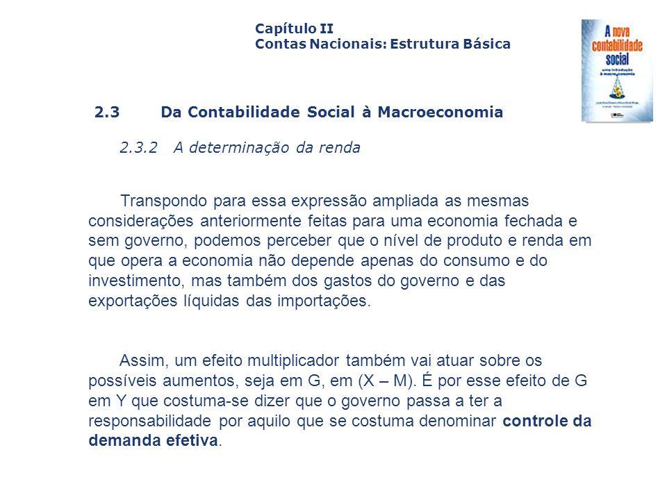 2.3 Da Contabilidade Social à Macroeconomia 2.3.2 A determinação da renda Capa da Obra Capítulo II Contas Nacionais: Estrutura Básica Transpondo para