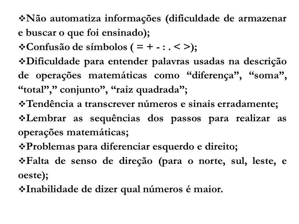 Não automatiza informações (dificuldade de armazenar e buscar o que foi ensinado); Confusão de símbolos ( = + - :.