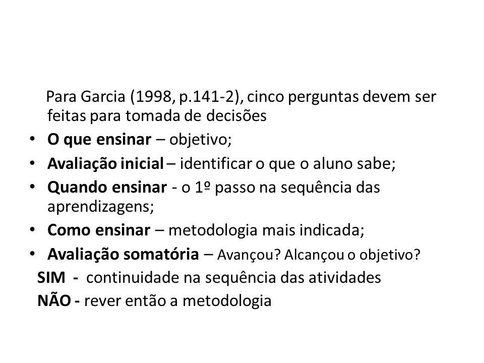 Para Garcia (1998, p.141-2), cinco perguntas devem ser feitas para tomada de decisões O que ensinar – objetivo; Avaliação inicial – identificar o que o aluno s abe; Quando ensinar - o 1º passo na sequência das aprendizagens; Como ensinar – metodologia mais indica da; Avaliação somatória – Avançou.