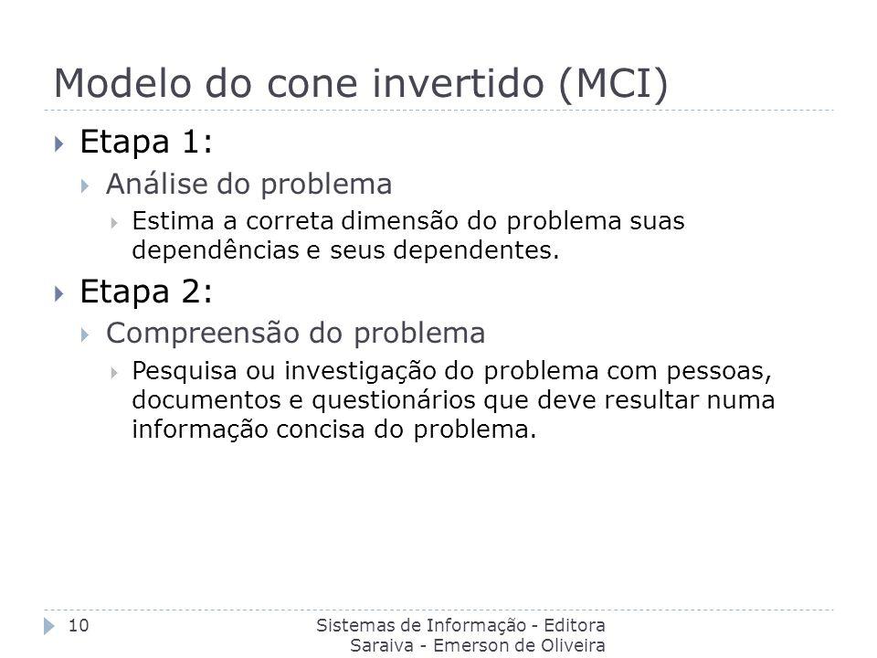 Modelo do cone invertido (MCI) Sistemas de Informação - Editora Saraiva - Emerson de Oliveira Batista 10 Etapa 1: Análise do problema Estima a correta