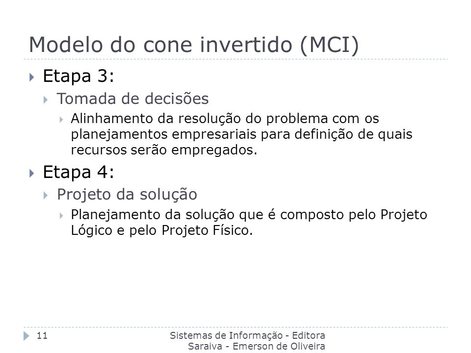 Modelo do cone invertido (MCI) Sistemas de Informação - Editora Saraiva - Emerson de Oliveira Batista 11 Etapa 3: Tomada de decisões Alinhamento da re