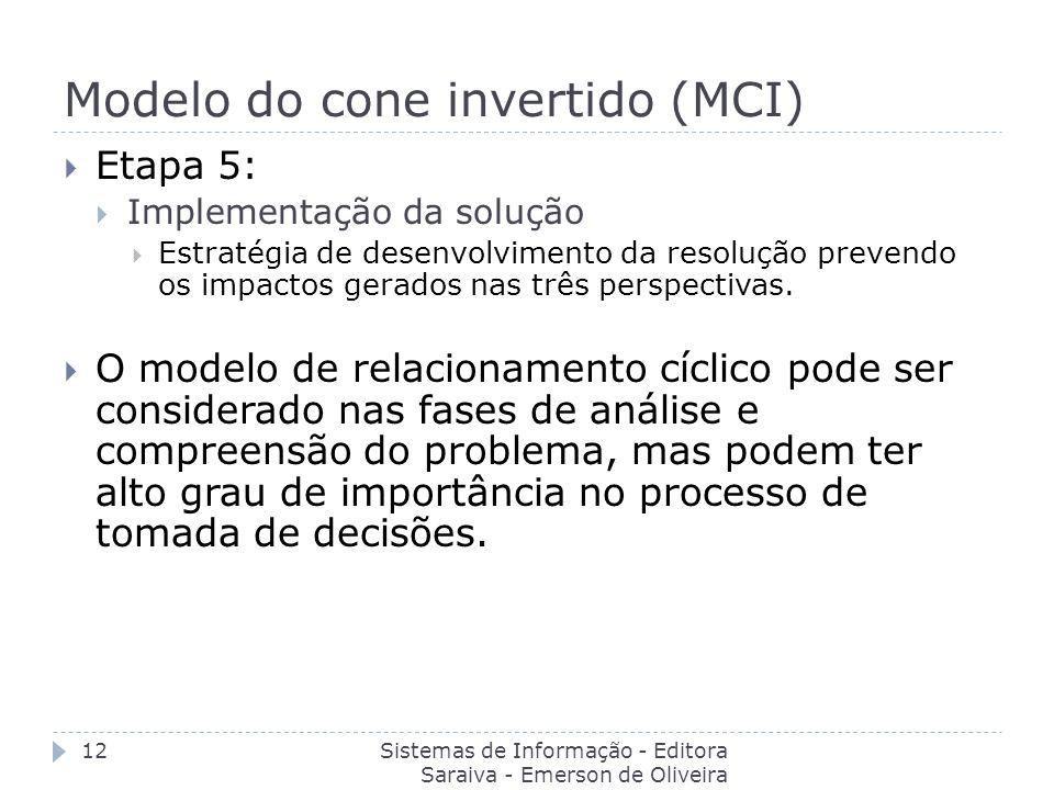 Modelo do cone invertido (MCI) Sistemas de Informação - Editora Saraiva - Emerson de Oliveira Batista 12 Etapa 5: Implementação da solução Estratégia