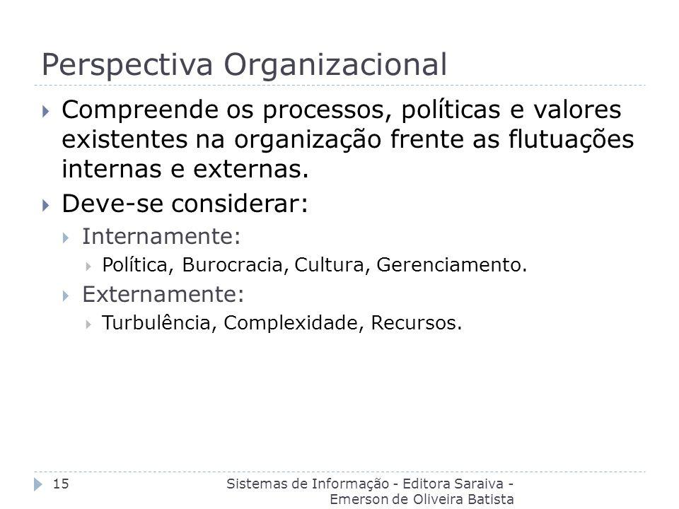Perspectiva Organizacional Sistemas de Informação - Editora Saraiva - Emerson de Oliveira Batista 15 Compreende os processos, políticas e valores exis