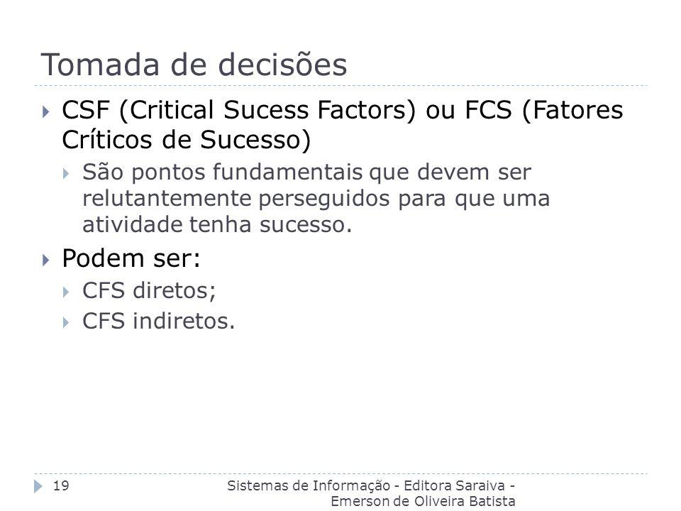 Tomada de decisões Sistemas de Informação - Editora Saraiva - Emerson de Oliveira Batista 19 CSF (Critical Sucess Factors) ou FCS (Fatores Críticos de