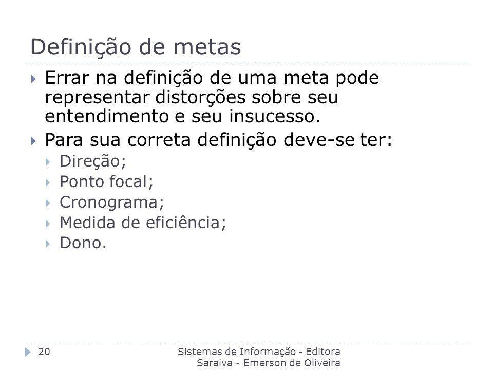 Definição de metas Sistemas de Informação - Editora Saraiva - Emerson de Oliveira Batista 20 Errar na definição de uma meta pode representar distorçõe