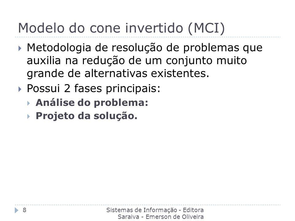 Modelo do cone invertido (MCI) Sistemas de Informação - Editora Saraiva - Emerson de Oliveira Batista 8 Metodologia de resolução de problemas que auxi