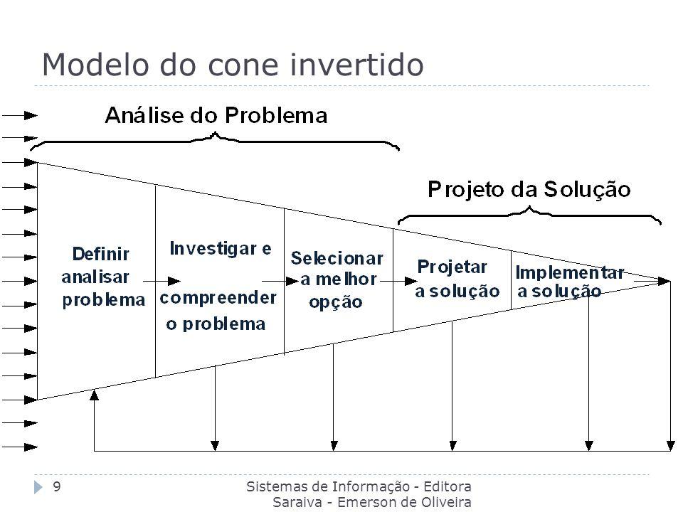 Modelo do cone invertido Sistemas de Informação - Editora Saraiva - Emerson de Oliveira Batista 9