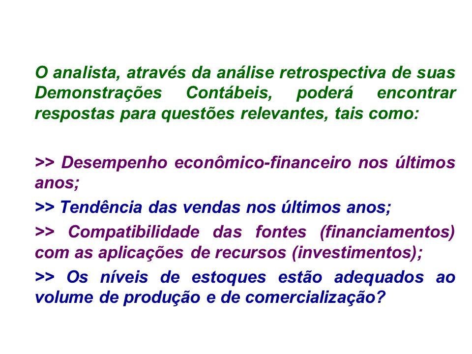 O analista, através da análise retrospectiva de suas Demonstrações Contábeis, poderá encontrar respostas para questões relevantes, tais como: >> Desem
