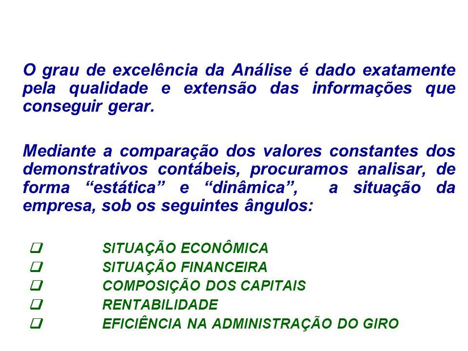 O grau de excelência da Análise é dado exatamente pela qualidade e extensão das informações que conseguir gerar. Mediante a comparação dos valores con
