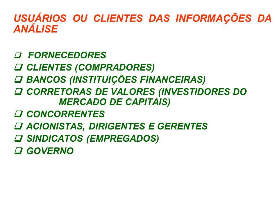 USUÁRIOS OU CLIENTES DAS INFORMAÇÕES DA ANÁLISE FORNECEDORES CLIENTES (COMPRADORES) BANCOS (INSTITUIÇÕES FINANCEIRAS) CORRETORAS DE VALORES (INVESTIDO