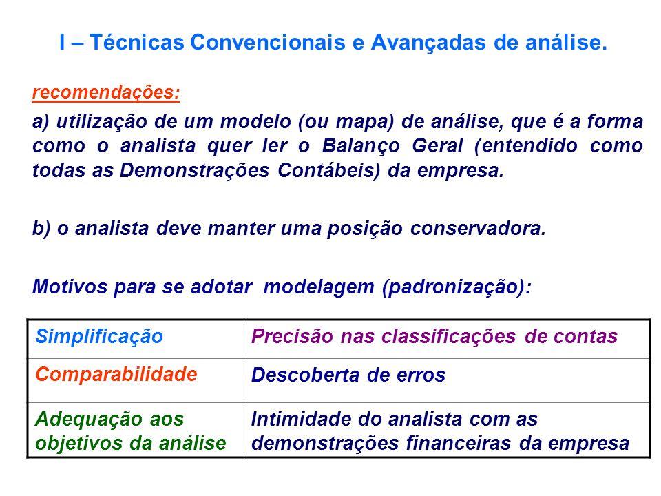 I – Técnicas Convencionais e Avançadas de análise. recomendações: a) utilização de um modelo (ou mapa) de análise, que é a forma como o analista quer