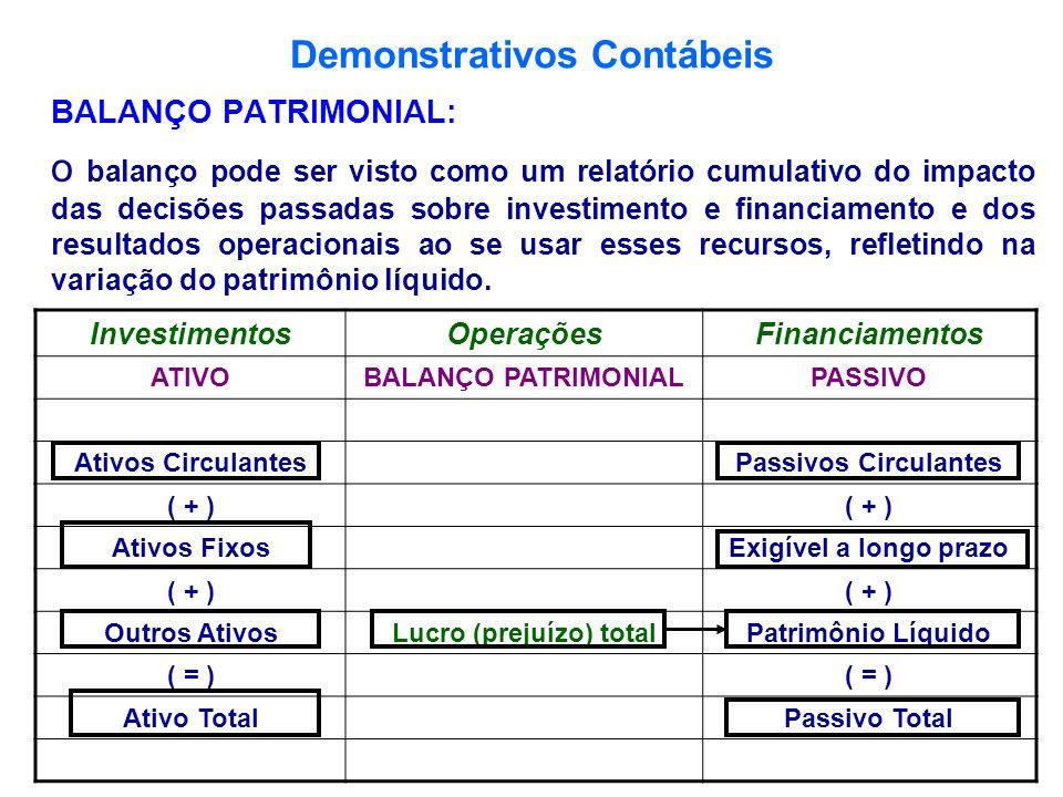 Demonstrativos Contábeis BALANÇO PATRIMONIAL: o balanço pode ser visto como um relatório cumulativo do impacto das decisões passadas sobre investiment