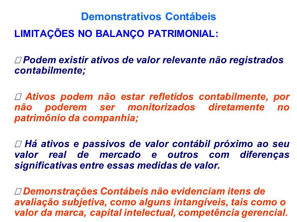 Demonstrativos Contábeis LIMITAÇÕES NO BALANÇO PATRIMONIAL: Podem existir ativos de valor relevante não registrados contabilmente; Ativos podem não es