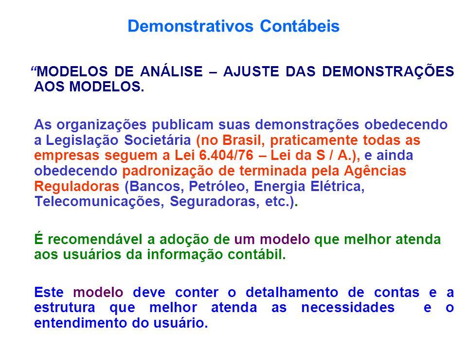 Demonstrativos Contábeis MODELOS DE ANÁLISE – AJUSTE DAS DEMONSTRAÇÕES AOS MODELOS. As organizações publicam suas demonstrações obedecendo a Legislaçã